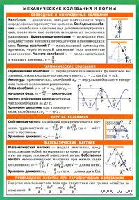 Механические колебания и волны. Справочные материалы