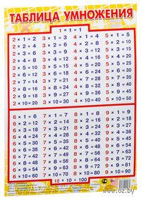 Таблица умножения. Наглядное пособие