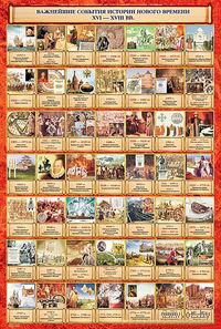 Важнейшие события истории нового времени. XVI - XVIII вв. Плакат