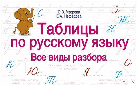 Таблицы по русскому языку. Все виды разбора — фото, картинка