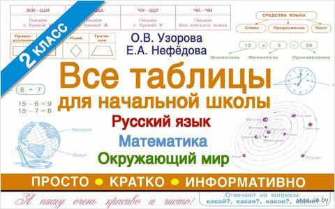 Все таблицы для 2 класса. Русский язык. Математика. Окружающий мир — фото, картинка