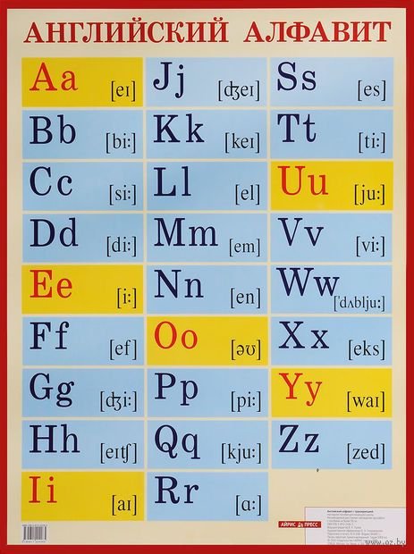 Английский алфавит с транскрипцией. Плакат — фото, картинка