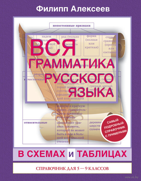Вся грамматика русского языка в схемах и таблицах: справочник для 5-9 классов. Филипп Алексеев