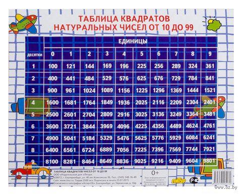 Таблица квадратов натуральных чисел от 10 до 99 — фото, картинка