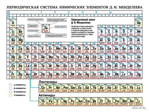 Периодическая система химических элементов Д. И. Менделеева (формат А5)