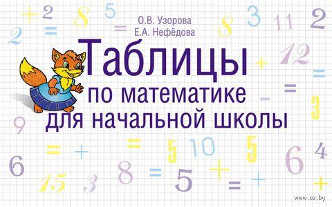 Таблицы по математике для начальной школы — фото, картинка