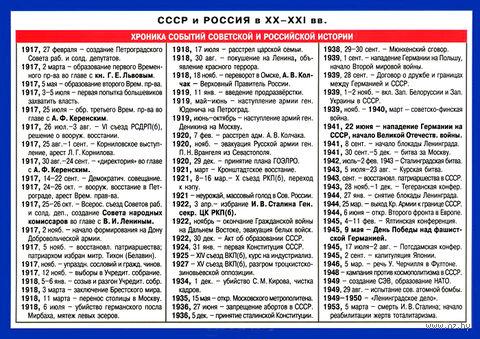 СССР и Россия в XX - XXI вв. Наглядно-раздаточное пособие