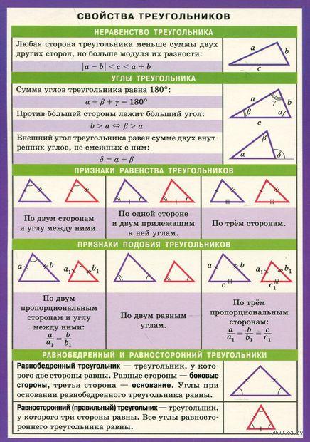 Свойства треугольников. Наглядно-раздаточное пособие
