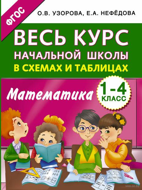 Весь курс начальной школы в схемах и таблицах. Математика. 1-4 класс — фото, картинка